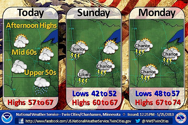 Minnesota Weather Story -- Memorial Day Weekendy 2013