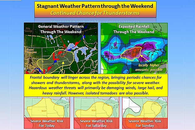 National Weather Service, Chanhassen -- Weather Story for June 21, 2013