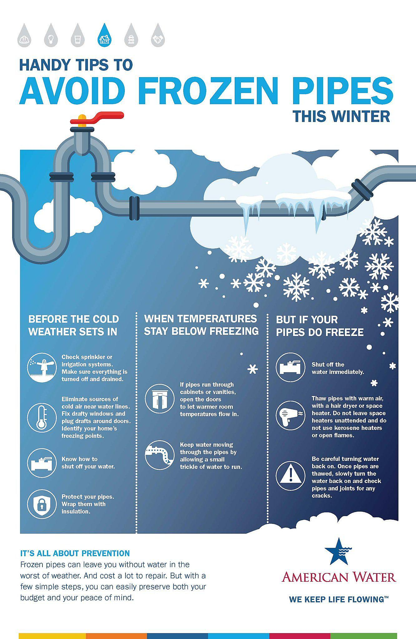 Frigid Temps, Lack of Snow Leading to Frozen Pipes
